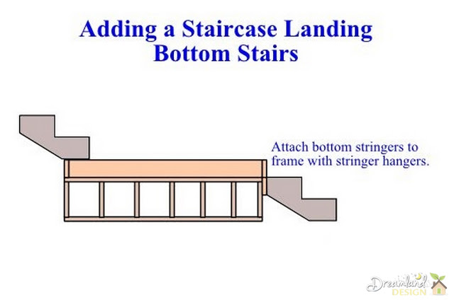 image - Adding a Staircase Landings, Bottom Stairs