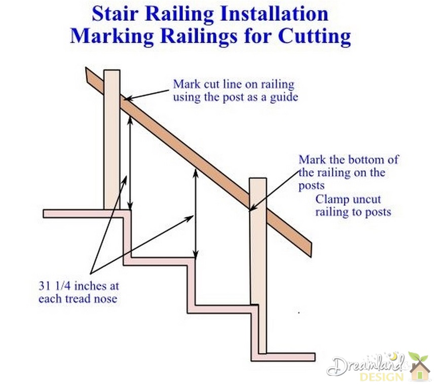 Cutting Stair Railing