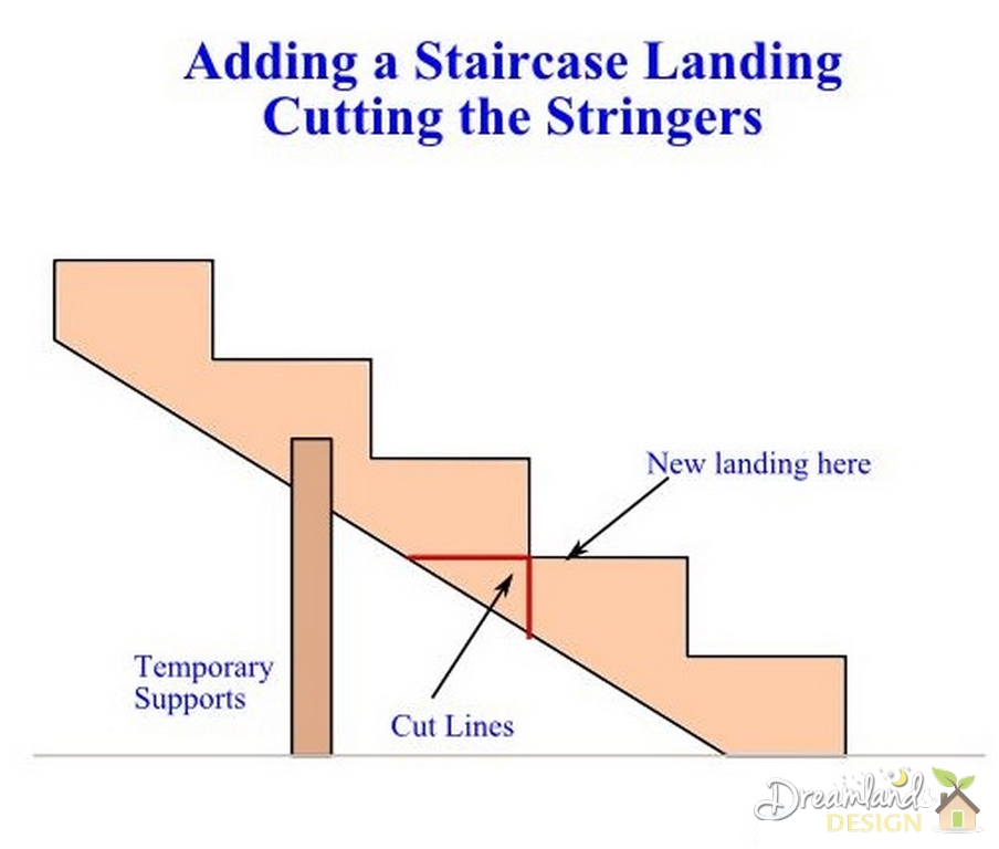 image - Adding a Staircase Landings, Cutting the Stringers