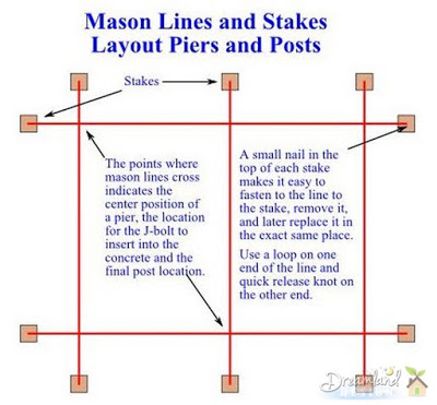 Mason Lines and Stakes