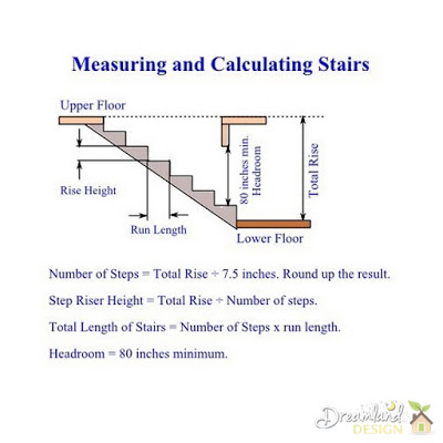 Measuring and Calculating Stairways