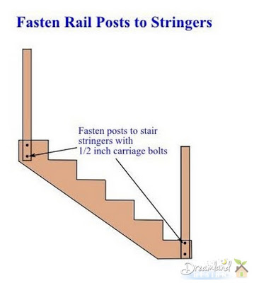 Fasten Rail Posts to Stringers - How to Build Deck Stairs