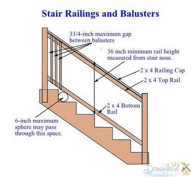 Stair Railing and Balusters - How to Build Deck Stairs