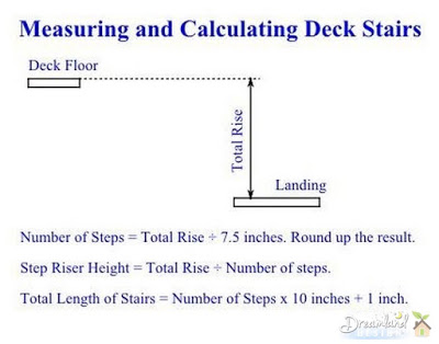 Measuring & Calculating Deck Stairs - How to Build Deck Stairs