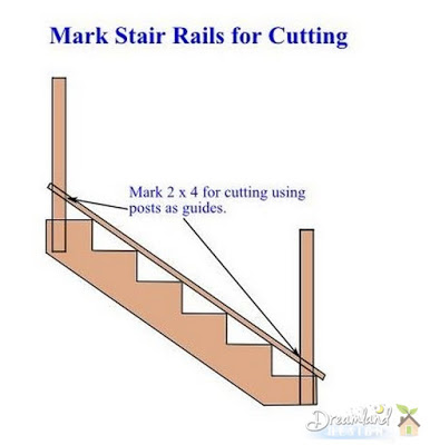 Marking Stair Rails for Cutting