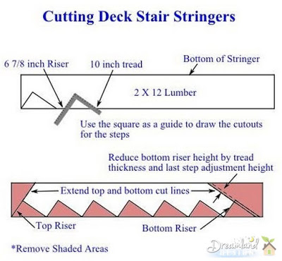 building deck stairs directions for building stairs railing for deck