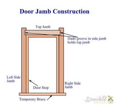 image - DIY Door jamb diagram