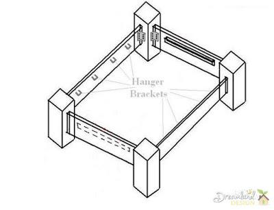 Hanger brackets - How to Build a Wooden Bed Frame Step by Step