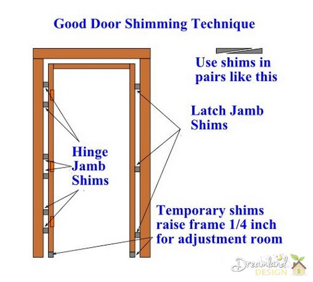 Shimming a door jamb properly - Installing Prehung Door How to Correctly Fit a New  sc 1 st  Pezcame.Com & Adjust Door Shims u0026 Adjust The Shims And Re-nail The Door. Install ... pezcame.com